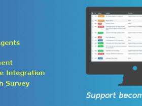 最简单WordPress反馈帮助工单支持插件SupportCandy v2.1.7汉化中文版 反馈系统 客户支持